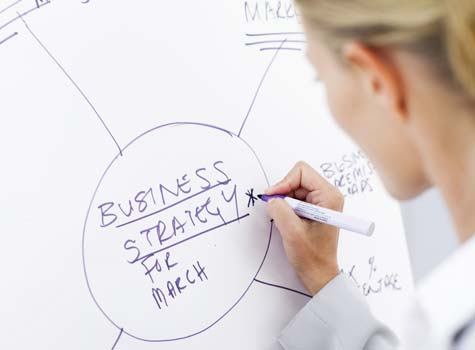 Business Strategy - What Business Strategy Is Not - Resources For
