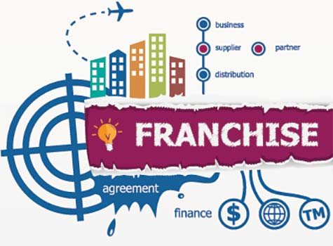 Franchising Industry Embraces Online Advertising