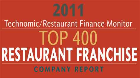 Top Restaurant Franchise Research